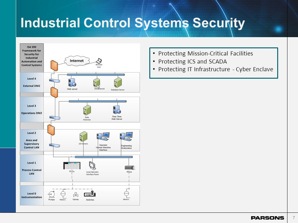Industrial Control Systems Security 7 Protecting Mission-Critical Facilities Protecting ICS and SCADA Protecting IT Infrastructure - Cyber Enclave