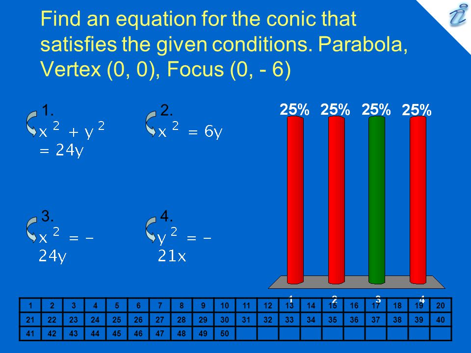Find an equation for the conic that satisfies the given conditions.