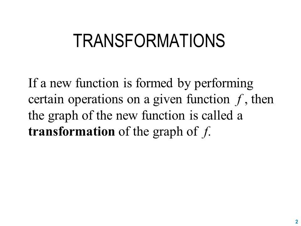 transformation synonyms