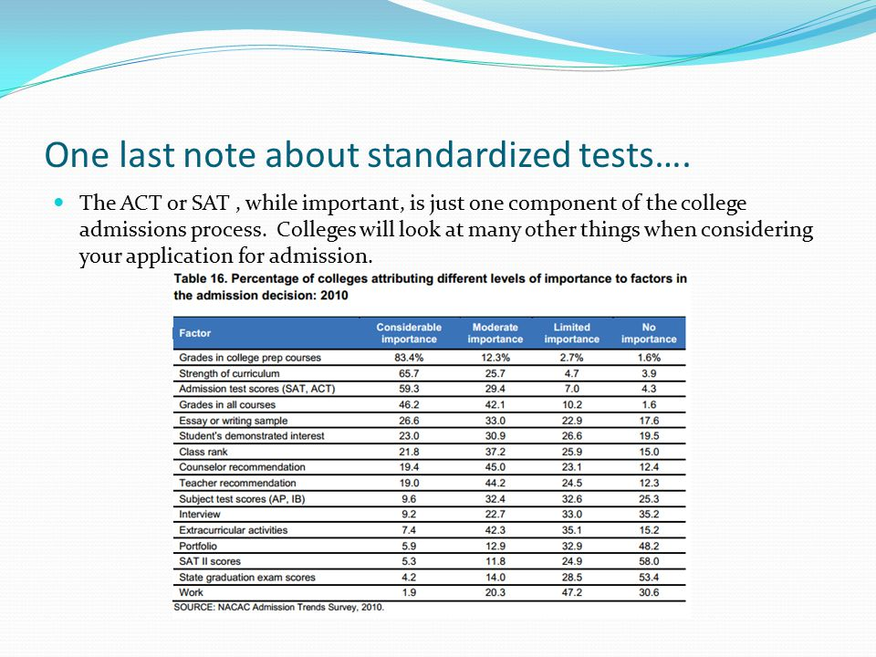 One last note about standardized tests….