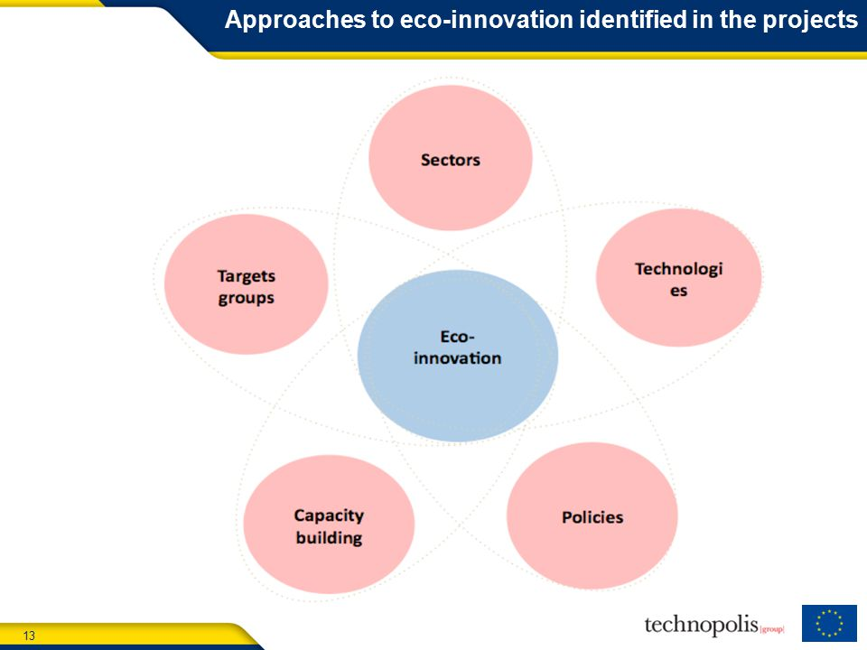 13 Approaches to eco-innovation identified in the projects