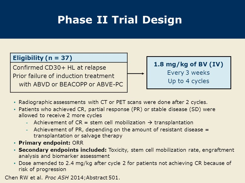 Phase II Trial Design Eligibility (n = 37) Confirmed CD30+ HL at relapse Prior failure of induction treatment with ABVD or BEACOPP or ABVE-PC Radiographic assessments with CT or PET scans were done after 2 cycles.