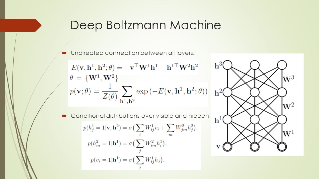 Deep Boltzmann Machine  Undirected connection between all layers.