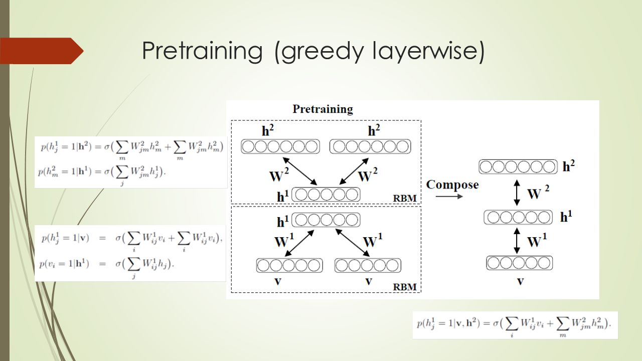 Pretraining (greedy layerwise)