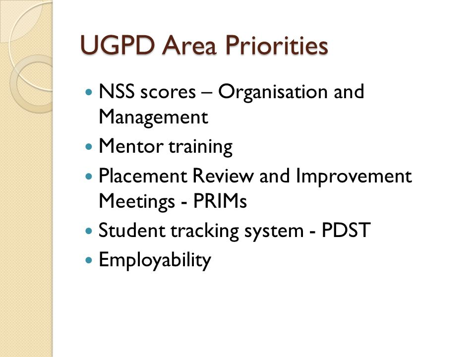 UGPD Area Priorities NSS scores – Organisation and Management Mentor training Placement Review and Improvement Meetings - PRIMs Student tracking system - PDST Employability