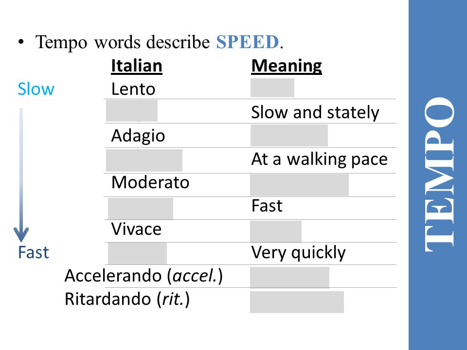 Italian Terms And Symbols Tempo Dynamics Tempo Dynamics Ppt