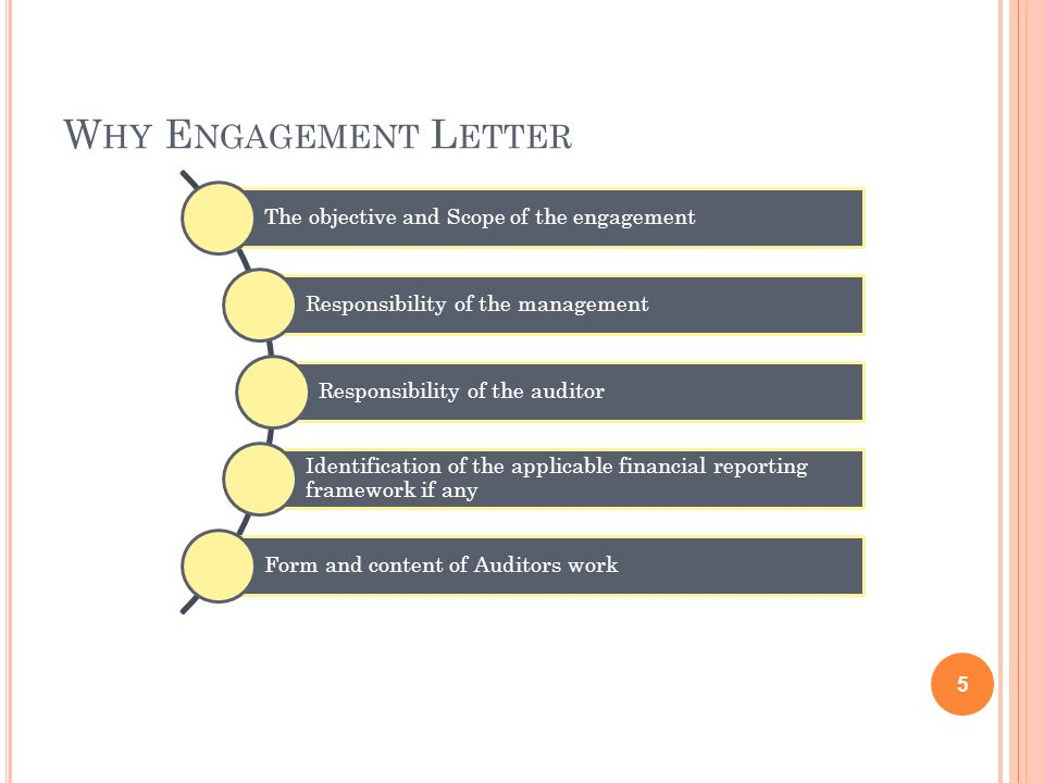 W HY E NGAGEMENT L ETTER 5 The objective and Scope of the engagement Responsibility of the management Responsibility of the auditor Identification of the applicable financial reporting framework if any Form and content of Auditors work
