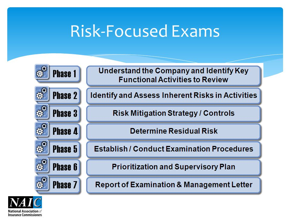 Risk-Focused Exams