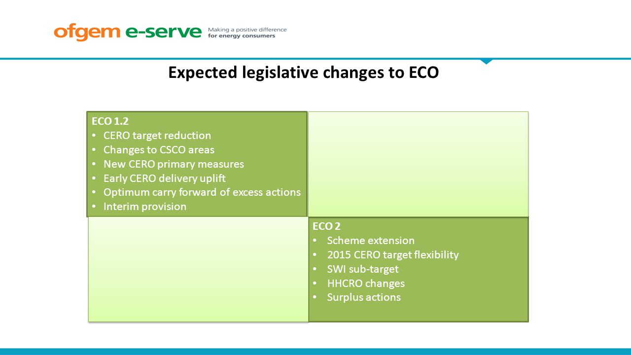 ECO 1.2 CERO target reduction Changes to CSCO areas New CERO primary measures Early CERO delivery uplift Optimum carry forward of excess actions Interim provision Expected legislative changes to ECO ECO 2 Scheme extension 2015 CERO target flexibility SWI sub-target HHCRO changes Surplus actions