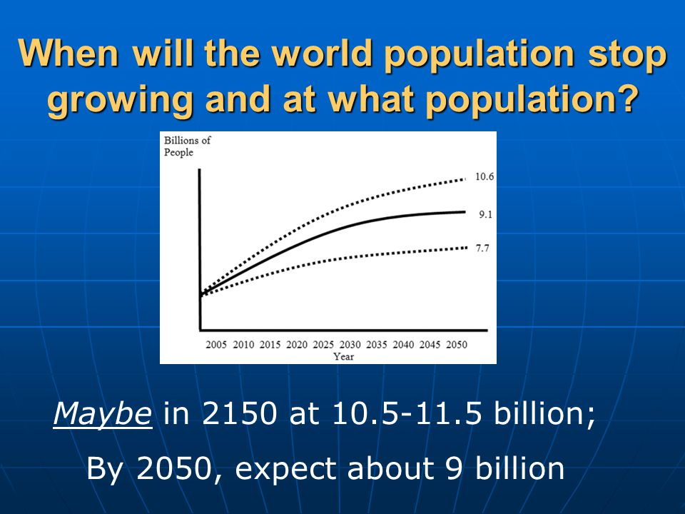 When will the world population stop growing and at what population.