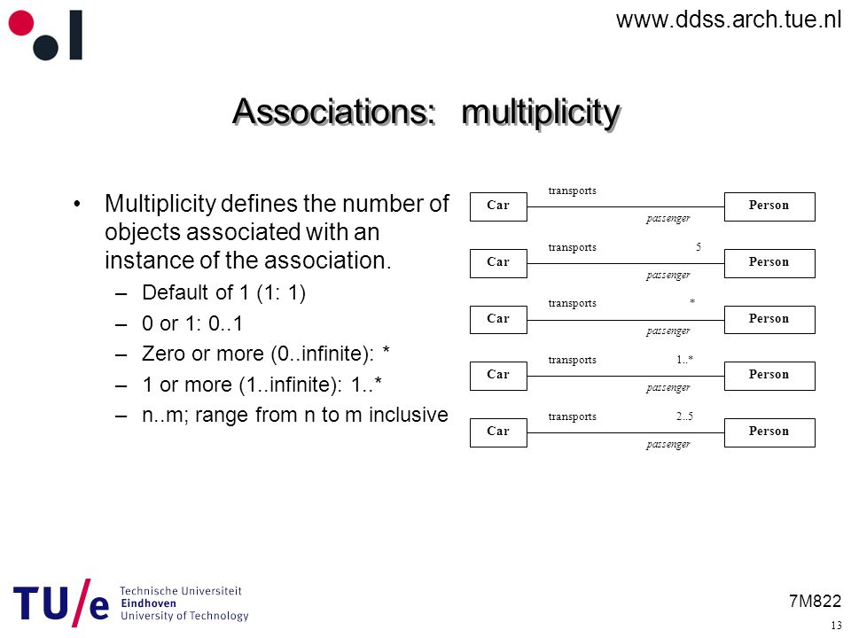 7M822 Associations: multiplicity Multiplicity defines the number of objects associated with an instance of the association.