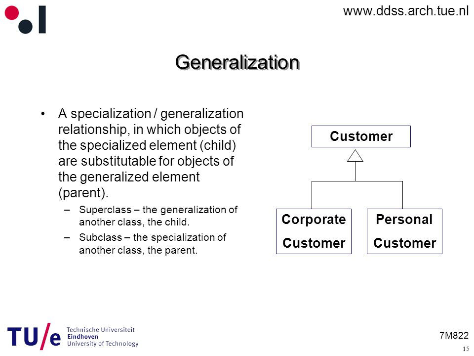 7M822 Generalization A specialization / generalization relationship, in which objects of the specialized element (child) are substitutable for objects of the generalized element (parent).