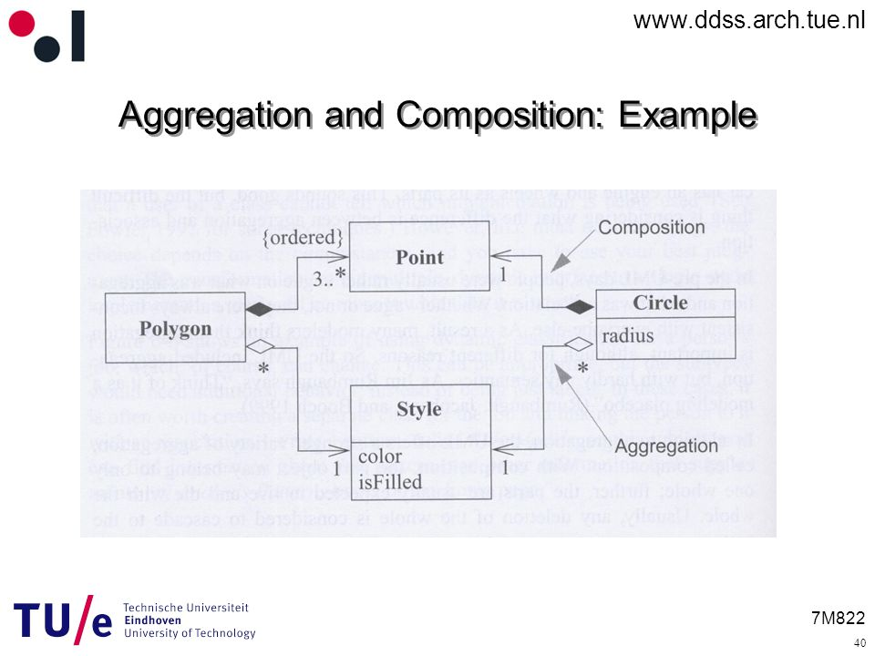 7M822 Aggregation and Composition: Example 40