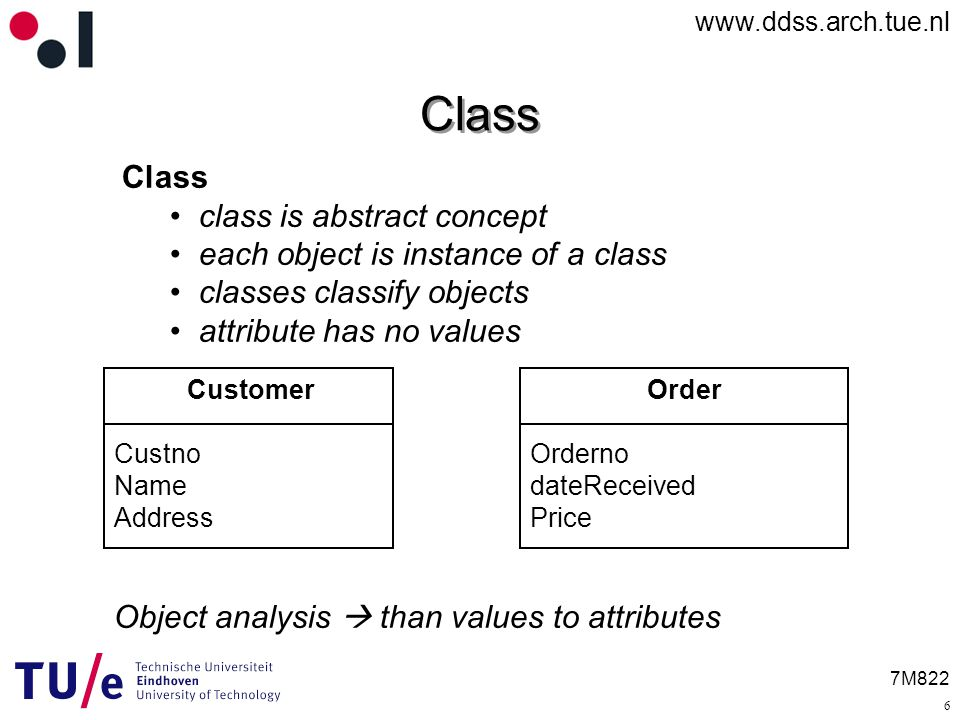 7M822 Class class is abstract concept each object is instance of a class classes classify objects attribute has no values Class Customer Custno Name Address Order Orderno dateReceived Price Object analysis  than values to attributes 6