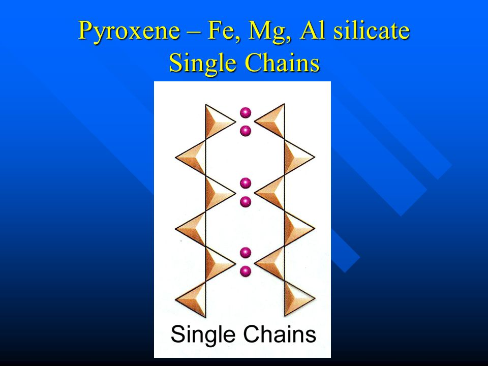 Pyroxene – Fe, Mg, Al silicate Single Chains