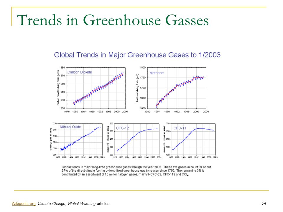 1 Introduction to Sustainable Energy Technologies  - ppt