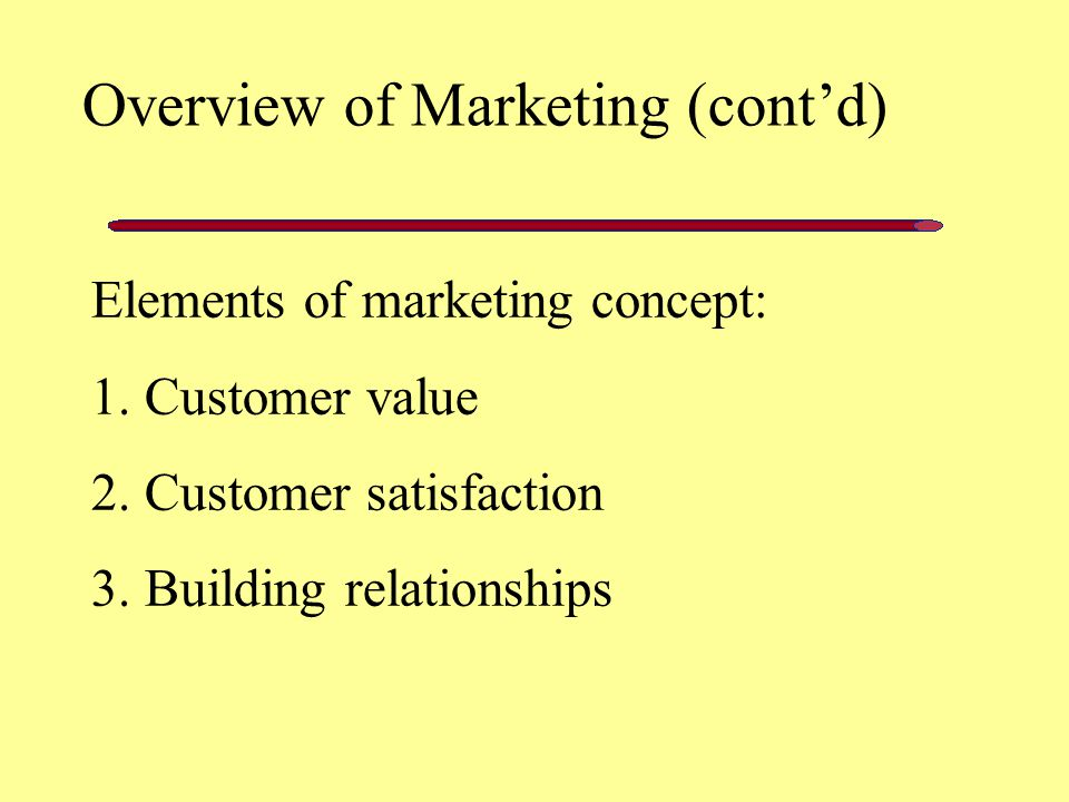 Overview of Marketing (cont'd) Elements of marketing concept: 1.