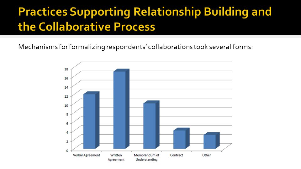 Mechanisms for formalizing respondents' collaborations took several forms: