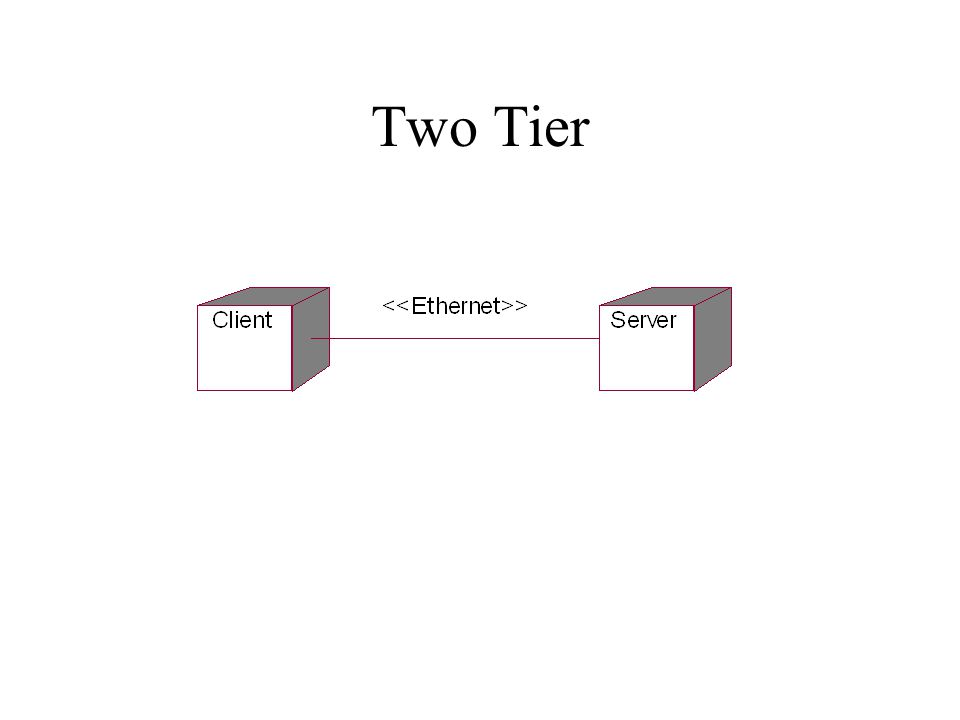 Two Tier