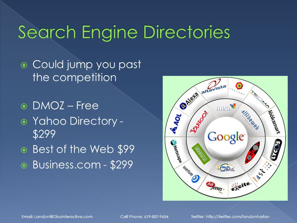  Could jump you past the competition  DMOZ – Free  Yahoo Directory - $299  Best of the Web $99  Business.com - $299   Cell Phone: Twitter: