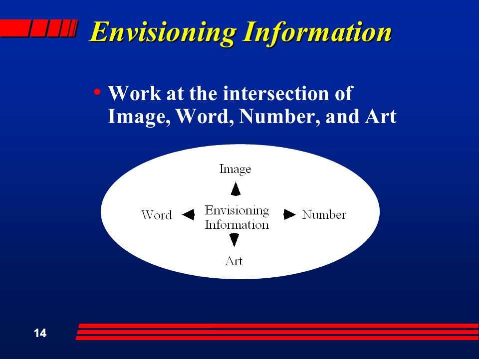 14 Envisioning Information Work at the intersection of Image, Word, Number, and Art