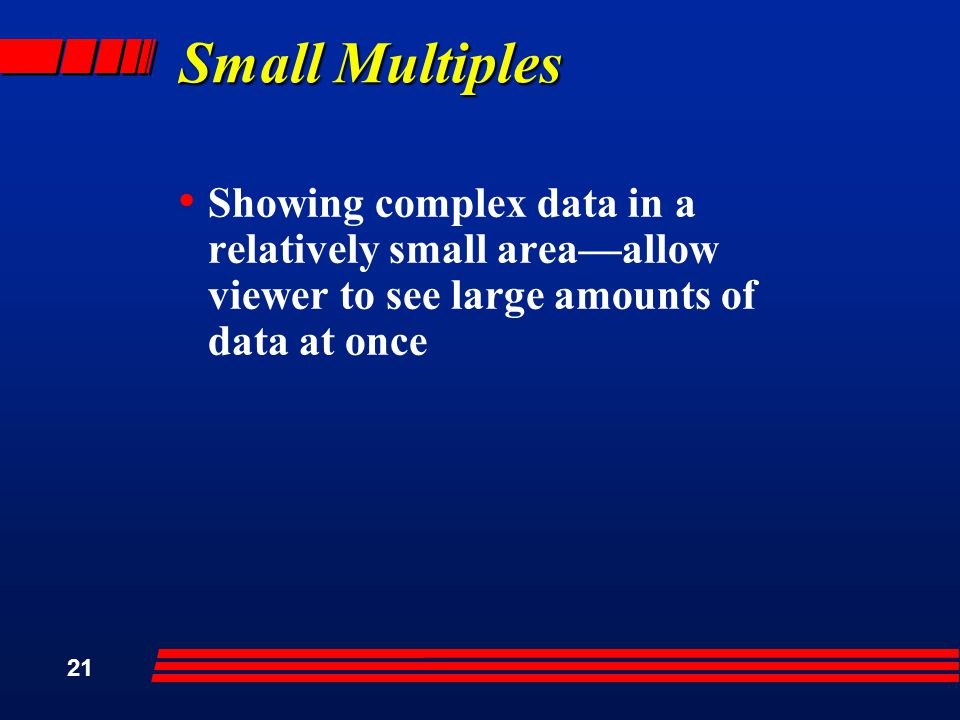 21 Small Multiples Showing complex data in a relatively small area—allow viewer to see large amounts of data at once