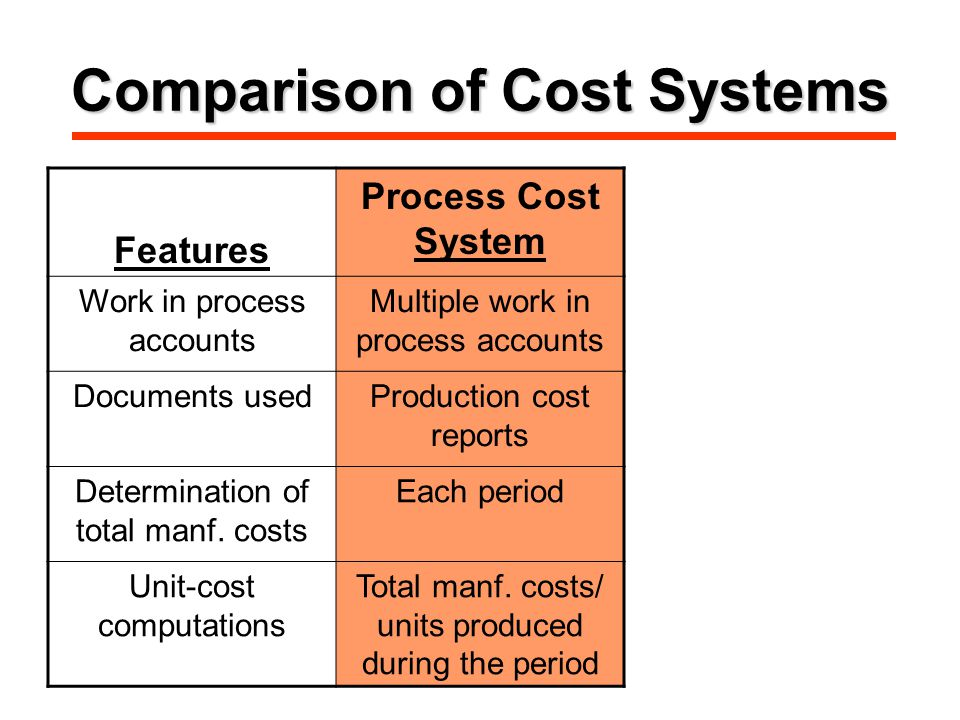 Comparison of Cost Systems Features Process Cost System Work in process accounts Multiple work in process accounts Documents usedProduction cost reports Determination of total manf.