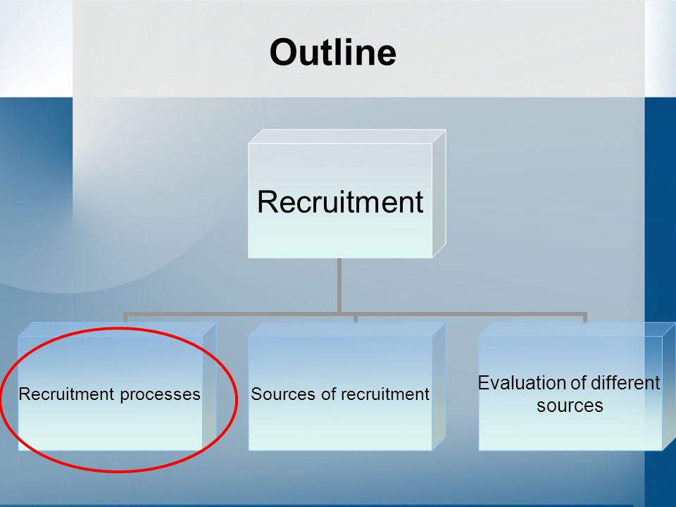 Questions for you Sometimes, someone uses recruitment , while others use selection .