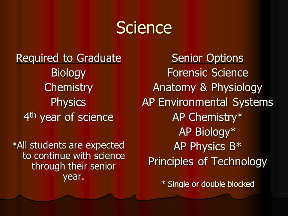 Science Required to Graduate BiologyChemistryPhysics 4 th year of science * All students are expected to continue with science through their senior year.