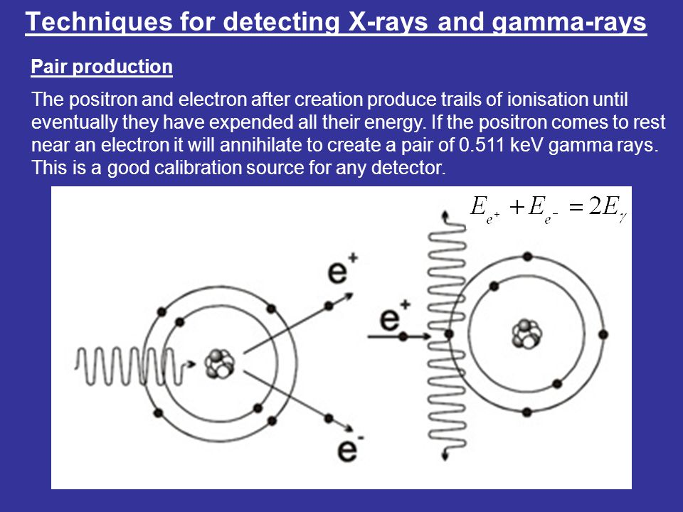 Techniques for detecting X-rays and gamma-rays Pair production The positron and electron after creation produce trails of ionisation until eventually they have expended all their energy.
