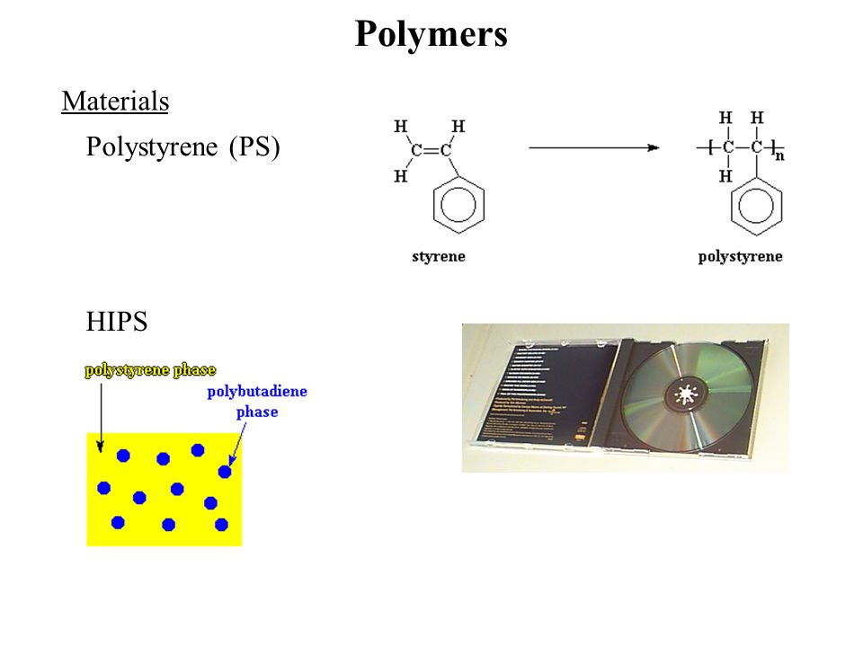 Polymers Materials Polystyrene (PS) HIPS