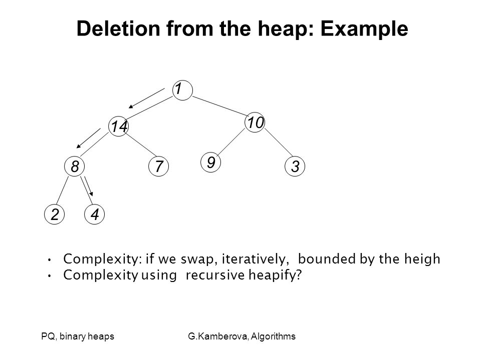 PQ, binary heaps G.Kamberova, Algorithms Deletion from the heap: Example Complexity: if we swap, iteratively, bounded by the heigh Complexity using recursive heapify.