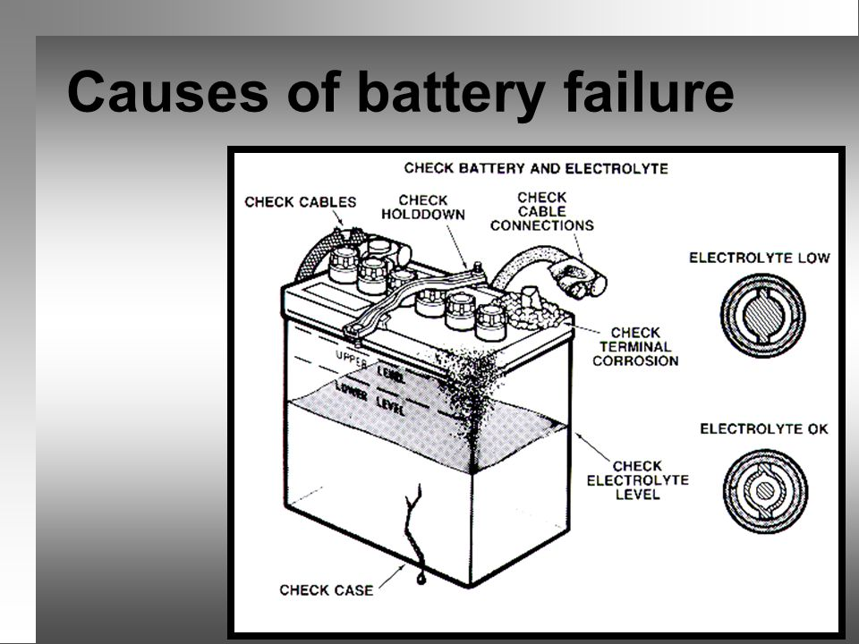CBC Automotive Causes of battery failure