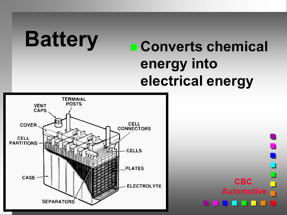CBC Automotive Battery n Converts chemical energy into electrical energy