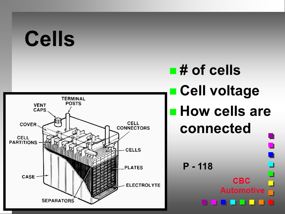 CBC Automotive Cells n # of cells n Cell voltage n How cells are connected P - 118