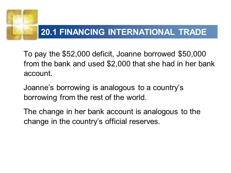 20.1 FINANCING INTERNATIONAL TRADE To pay the $52,000 deficit, Joanne borrowed $50,000 from the bank and used $2,000 that she had in her bank account.