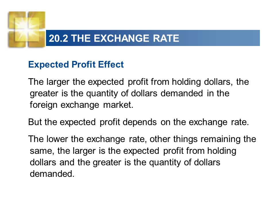 20.2 THE EXCHANGE RATE Expected Profit Effect The larger the expected profit from holding dollars, the greater is the quantity of dollars demanded in the foreign exchange market.