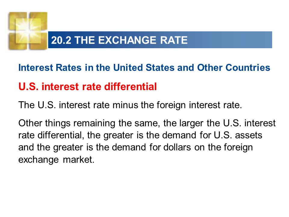 20.2 THE EXCHANGE RATE Interest Rates in the United States and Other Countries U.S.