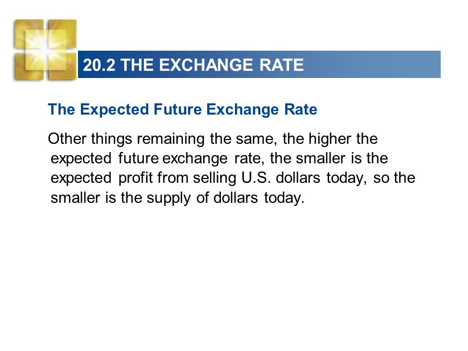 20.2 THE EXCHANGE RATE The Expected Future Exchange Rate Other things remaining the same, the higher the expected future exchange rate, the smaller is the expected profit from selling U.S.