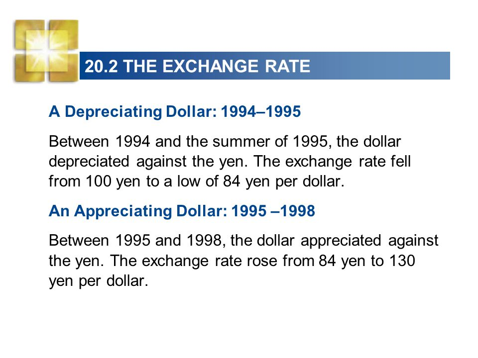 20.2 THE EXCHANGE RATE A Depreciating Dollar: 1994–1995 Between 1994 and the summer of 1995, the dollar depreciated against the yen.