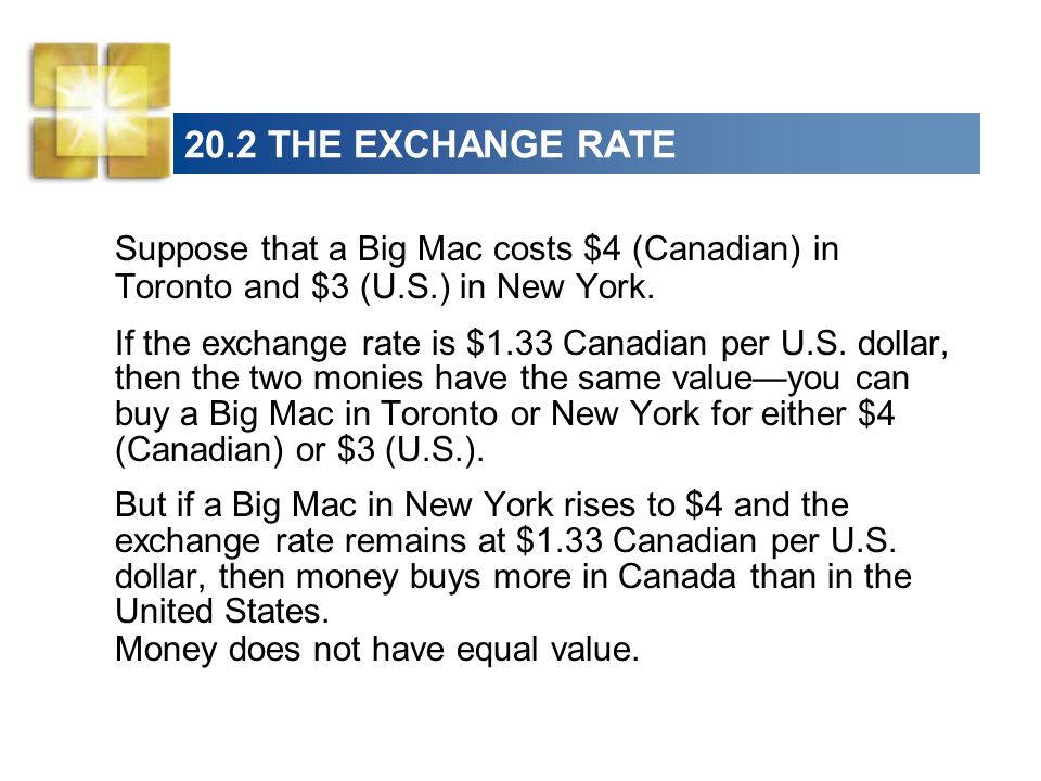 20.2 THE EXCHANGE RATE Suppose that a Big Mac costs $4 (Canadian) in Toronto and $3 (U.S.) in New York.