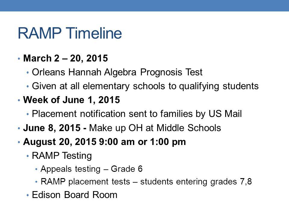 orleans hanna algebra prognosis test practice