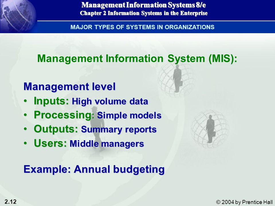 120058196 management information system Our extensive management information systems provide you with clear and timely information to help you facilitate your management decisions and simplify reconciliation at standard chartered, our vast range of tailormade reporting capabilities satisfies all your record-keeping needs  120058196 management information system practice of.