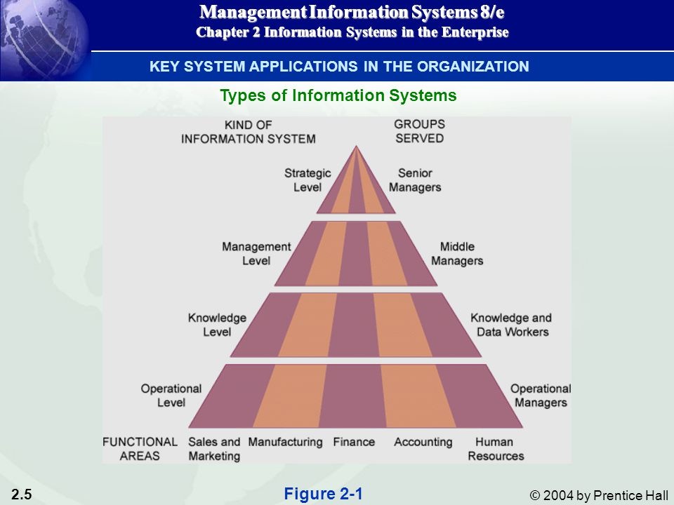 flextronics management information system Flextronics international ltd (reg no 199002645h) is a leading sketch-to-scale™ solutions company that designs and builds intelligent products for a connected world.