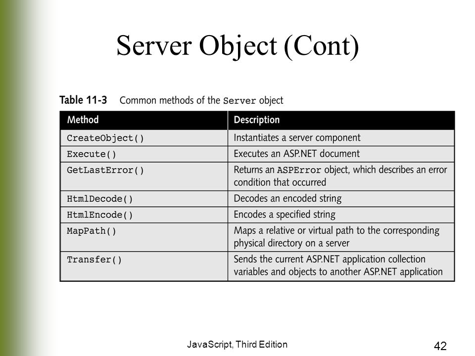 Chapter 11 ASP NET JavaScript, Third Edition  2 Objectives Learn
