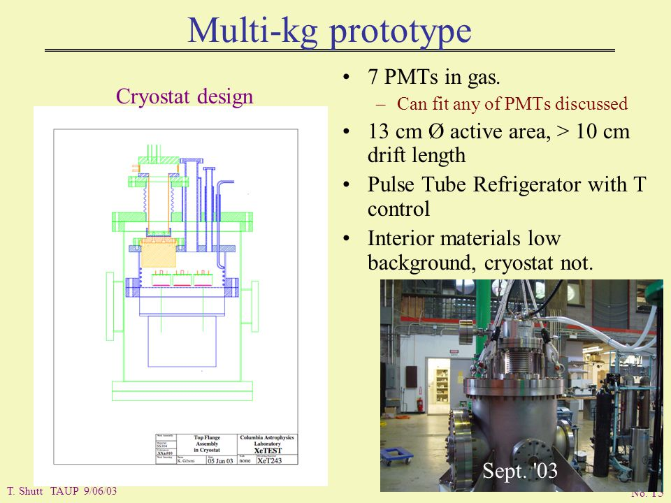The XENON dark matter experiment T. Shutt Princeton University ... on troubleshooting diagrams, electrical diagrams, battery diagrams, transformer diagrams, sincgars radio configurations diagrams, switch diagrams, motor diagrams, internet of things diagrams, lighting diagrams, led circuit diagrams, electronic circuit diagrams, gmc fuse box diagrams, smart car diagrams, series and parallel circuits diagrams, engine diagrams, pinout diagrams, snatch block diagrams, hvac diagrams, friendship bracelet diagrams, honda motorcycle repair diagrams,