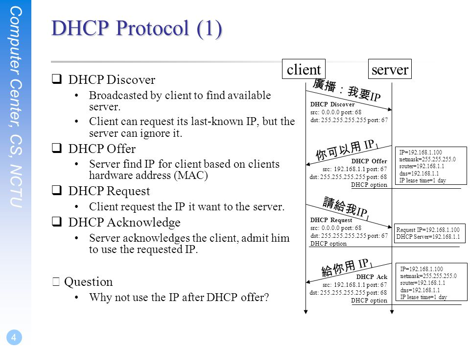 Dhcp Firewall Nat Dhcp Dynamic Host Configuration Protocol Ppt Download