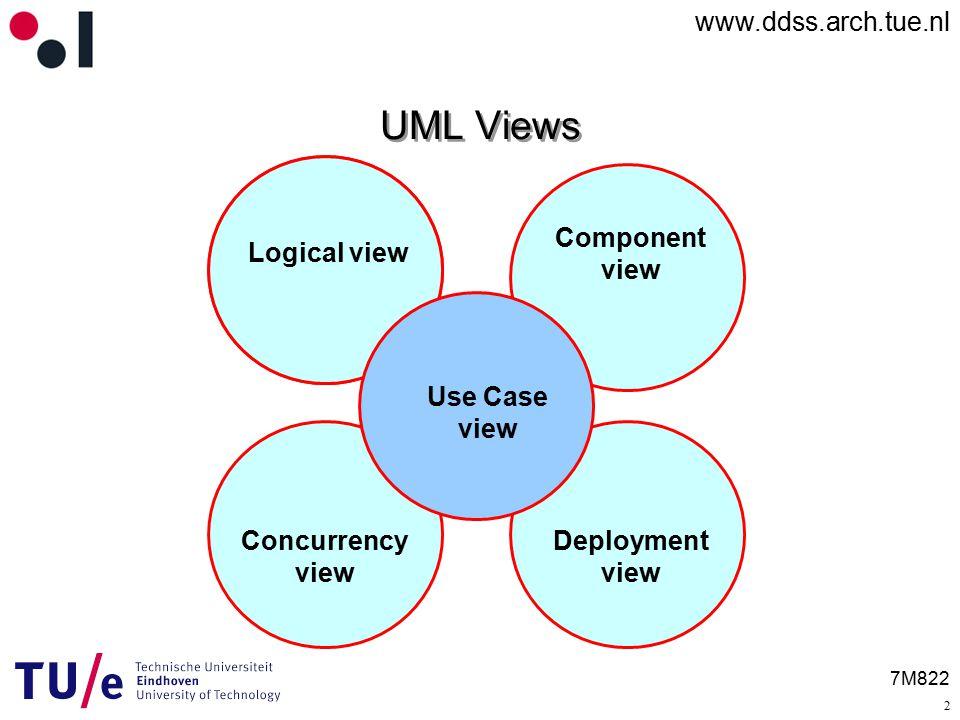 7m822 Uml Interaction Diagrams 25 November Ppt Download