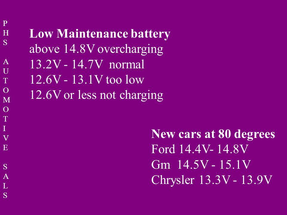 PHSAUTOMOTIVESALSPHSAUTOMOTIVESALS Charging System tests & Voltage