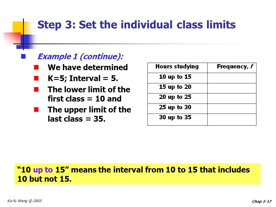 Ka-fu Wong © 2003 Chap 2-17 Step 3: Set the individual class limits Example 1 (continue): We have determined K=5; Interval = 5.